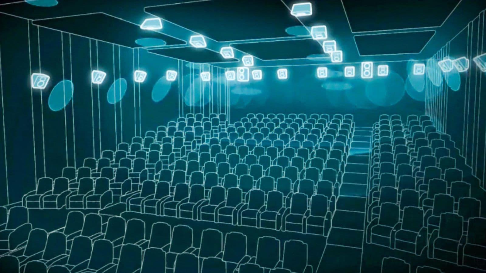 Sala con sonido Dolby Atmos