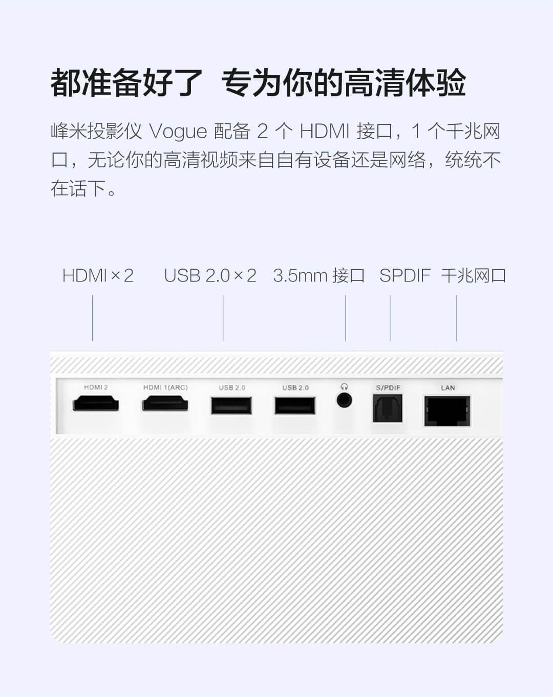 proyector Xiaomi Fengmi Vogue por detrás