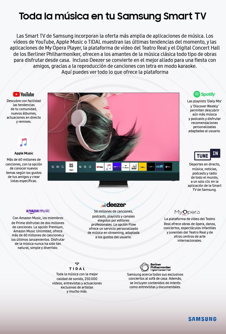 Sonido de Smart TV Samsung