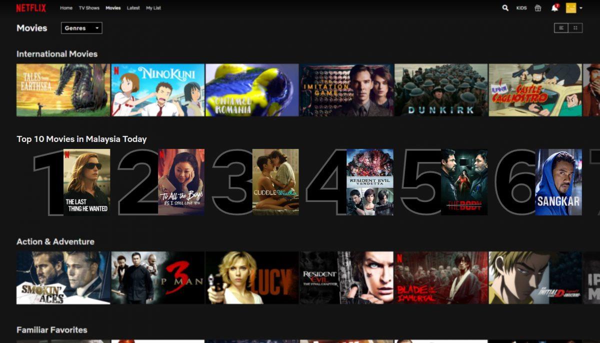 Top 10 Netflix Elokuvat