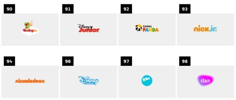 listado completo de canales y diales de Movistar+ infantil
