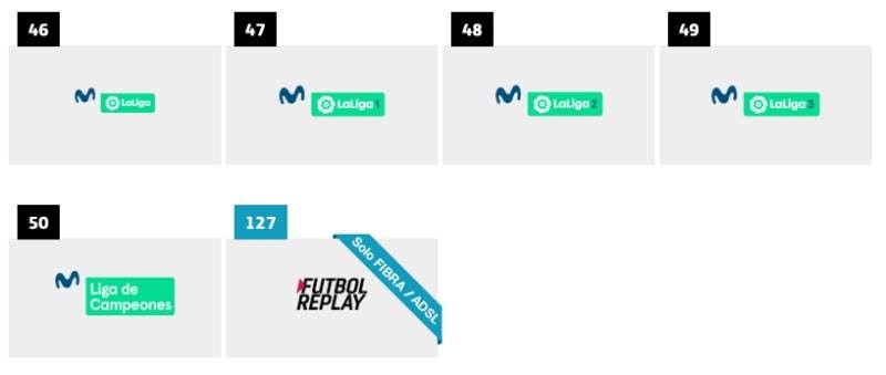 listado completo de canales y diales de Movistar+ futbol
