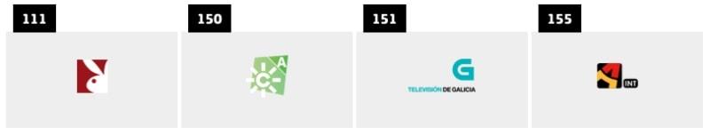 listado completo de canales y diales de Movistar+ otros