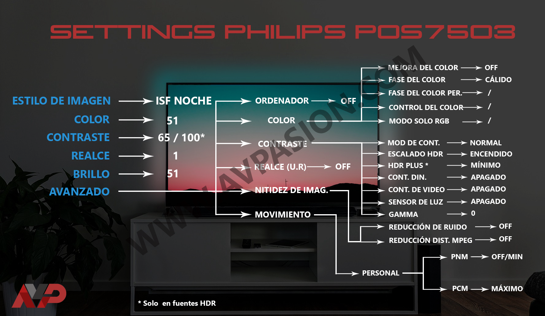 16-PHILIPS-7503.png
